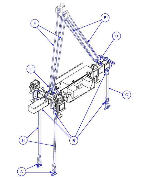 Hydraulic adjustable lifting beam   Handling   Airpes