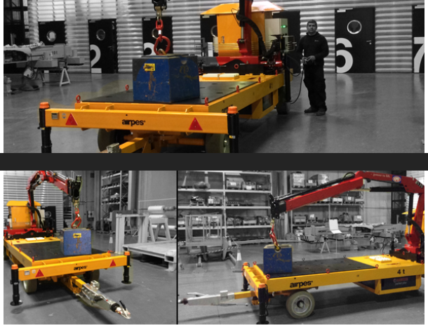 Transport & lifting system with Atex protection